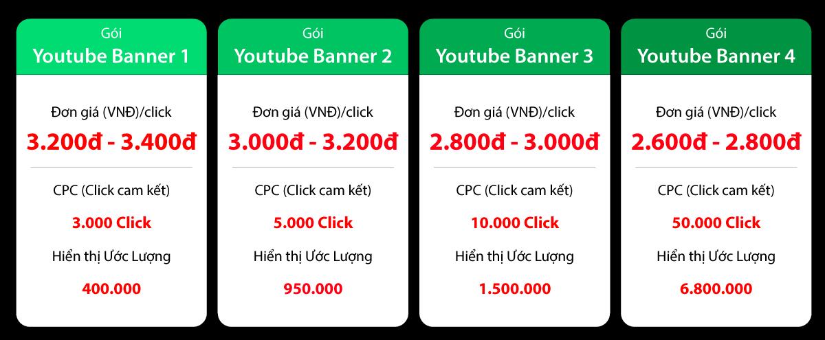 bảng giá quảng cáo youtube ads